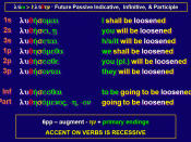 English: Greek: Future Passive Indicative, Infinitive, and Participle of luo