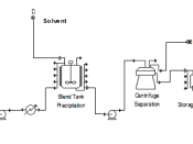 Batch Process Diagram