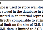 English: DB2 XML Data Type
