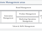Commercial Operations Management areas