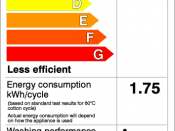 Example EU energy label for washing machine; similars are used for buildings and vehicles