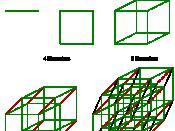 English: The sub dimensional analysis