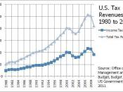 This image depicts the total tax revenue (not adjusted for inflation) for the U.S. federal government from 1980 to 2009 compared to the amount of revenue coming from individual income taxes. The data comes from the Office of Management and Budget's record