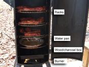 English: Image of a propane smoker in use. Diagrams the elements.