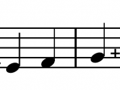 English: Visual representation of File:Pythagorean diatonic scale on C.mid