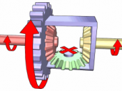 Illustration of a differential gear, made by Wapcaplet in Blender and finished in the GIMP. Input torque is applied to the ring gear, which turns the entire carrier (all blue), providing torque to both side gears (red and yellow), which in turn may drive