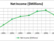 Net Income