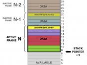 Česky: Přeložený obrázek principu hardwarové implementace zásobníku.