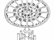 A Chinese revolving typecase from the agricultural book Nong Shu, written by the Chinese official and agronomist Wang Zhen, published in the year 1313 CE during the Yuan Dynasty.