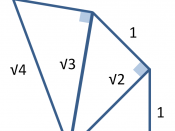 English: Euclid's construction for square roots of integers