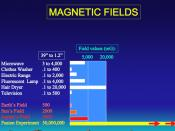 Common Magnetic Fields