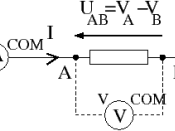 English: Connect voltmeter and ammeter. Ohm's law. Français : Branchement voltmètre et ampéremètre. Loi d'ohm.