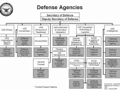 English: Defense Agencies of the United States Department of Defense