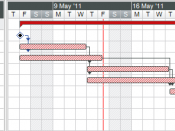English: A Gantt chart created using MindView Business Edition. In this example there are seven tasks, labeled A through G. Some tasks can be done concurrently (A and B) while others cannot be done until their predecessor task is complete (C cannot begin
