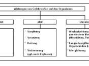 Deutsch: Gefahrstoffwirkungen
