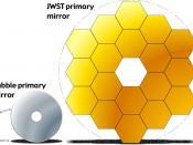 טכנולוגית המשושים ליצירת המראה הראשית של הטלסקופ