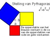 pythagoras a2+b2=c2 visual