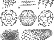 This illustration depicts eight of the allotropes (different molecular configurations) that pure carbon can take: a) Diamond b) Graphite c) Lonsdaleite d) C60 (Buckminsterfullerene) e) C540 (see Fullerene) f) C70 (see Fullerene) g) Amorphous carbon h) sin