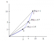 An offer curve derived from the PPF to the left