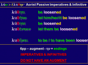 English: Greek: Aorist Passive Imperative and Infinitive of luo