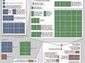 Radiation Dose Chart by Randall Munroe at xkcd.com
