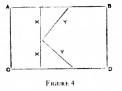 Diagram from an essay, What is the fourth dimension, by Charles H HInton