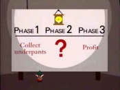 Gnomes' three phase business plan