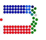 Composition of Australian_Senate, the upper house of the Parliament_of_Australia, at 1 July 2011. This is not an official seating diagram. Parties are identified by colours as follows: Blue = Liberal Party of Australia Light Blue = Liberal National Party