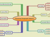 Choosing Paragraph Patterns