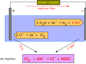 English: Electrolysis of an aqueous solution of sodium chloride