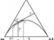 De Finetti diagram