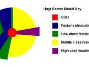 Hoyt sector model