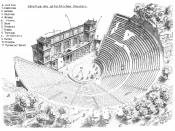 Reconstruction of a Greek Theatre