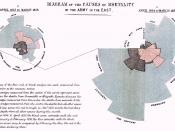 Coxcomb chart by Florence Nightingale illustrating causes of mortality during the Crimean War (1857)