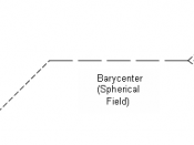 Crystal field splitting stabilization energy