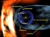 Voyager 1 entering heliosheath region CAT