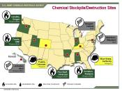 Stockpile/disposal site locations for the Unites States' chemical weapons and the sites operating status as of August 28, 2008.