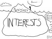 Negotiation Cartoons: Positions Vs. Interests
