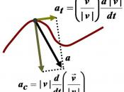 English: Components of acceleration vector for planar curve