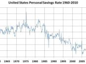 English: Chart of United States Personal Savings Rate from 1960-2010. Data source: FRED, Federal Reserve Economic Data, Federal Reserve Bank of St. Louis: Personal Saving Rate [PSAVERT] ; U.S. Department of Labor: Bureau of Labor Statistics; accessed Augu