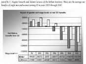 English: In the United States, Social Security benefits by gender and wage levels. According to author Joseph Fried, this graphic uses information from: C. Eugene Steuerle and Adam Carasso,