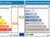 English: Sample UK home performance rating energy efficiency label, vertical (charts one above the other) orientation. See also: thumb|Home energy performance rating charts