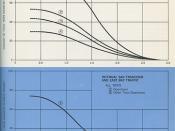 Rapid Transit Diversion Curves (1961)