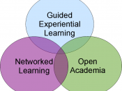 English: Three pedagogical influencers on User:Jtneill's use of student-authored textbook chapter exercises as a learning and assessment tool.