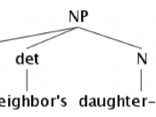 English: The syntax tree of noun phrase