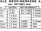 Theo van Doesburg. Table containing the principal members of De Stijl, 1917-1927. 1927. 1927. From / Afkomstig uit: H.L.C. Jaffé. Theo van Doesburg. Amsterdam: Meulenhoff/Landshoff, 1983: p. 29.