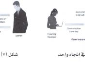 English: learn