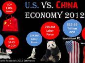 U.S. vs China Economy