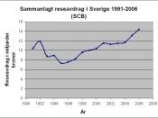 (Tax deductions for travels in Sweden 1991-2006 The tax deduction is the total yearly deductions made in Sweden in billion swedish crowns. The value has not been adapted for inflation. )