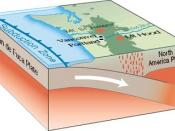 English: Subduction process of the Juan de Fuca Plate in Oregon, USA as a cutaway graphic